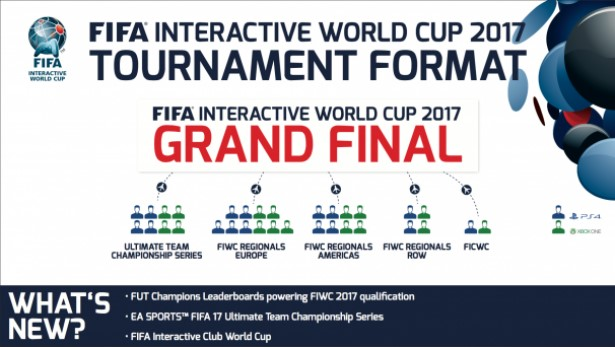 FIFA17 World Cup